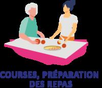 Aide aux courses et préparation des repas
